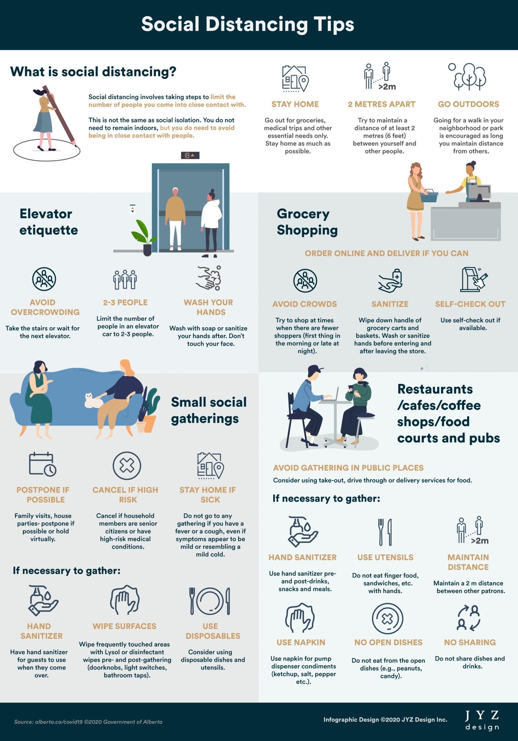 covid19, coronavirus infographic, infographic, social distancing, guide infographic, coronavirus tips